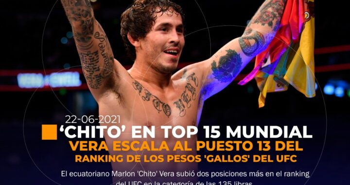 Chito Vera en top 15 mundial de la UFC 'Peso Gallo'